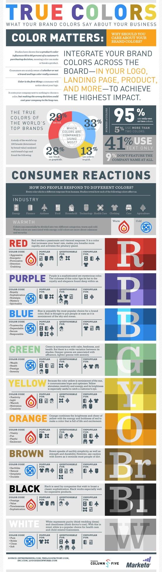 True Colors: Color Matters
